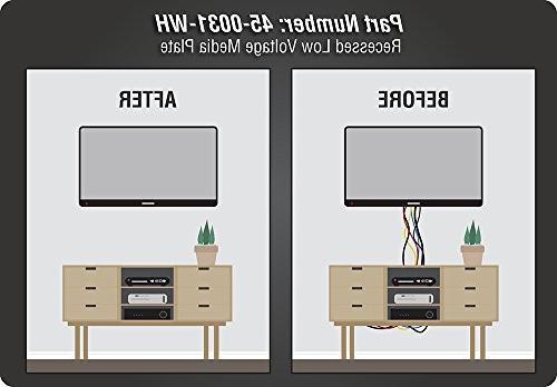 Datacomm 45-0031-WH Recessed Voltage Plate Duplex Receptacle,