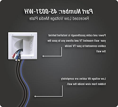 Datacomm Recessed Voltage Media Plate Duplex